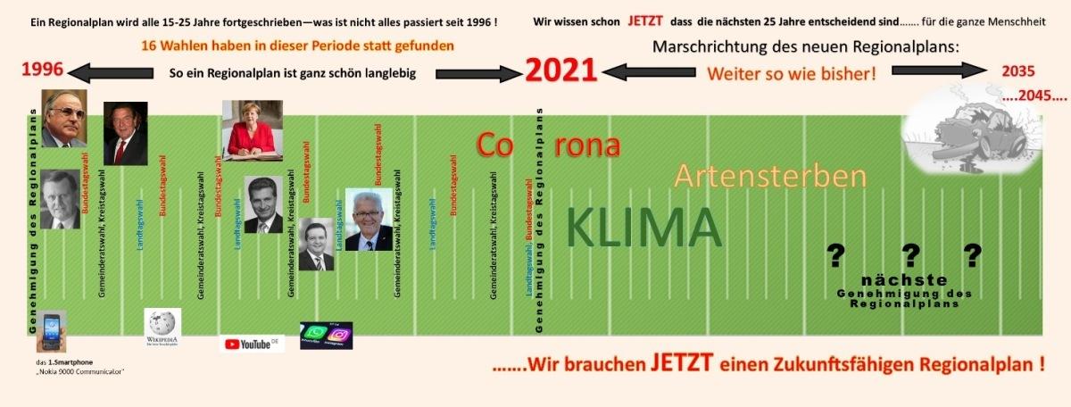 DBSZ Aktionsbündnis Regionalplan